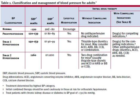 tabel 1 revisi